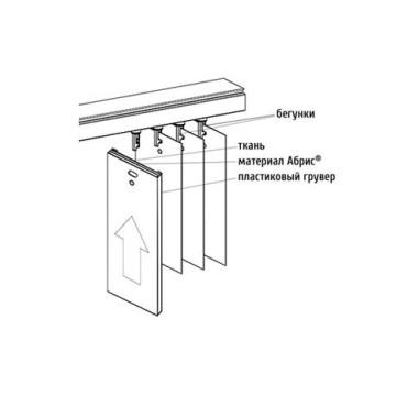 Жалюзи вертикальные от электромагнитного излучения радиочастотного диапазона №4 фото