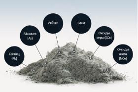 Химический анализ пыли (взвешенных веществ) и других материалов