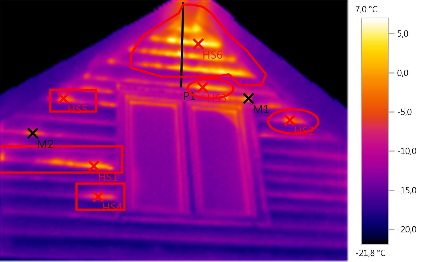 Методы тепловизионных исследований фото